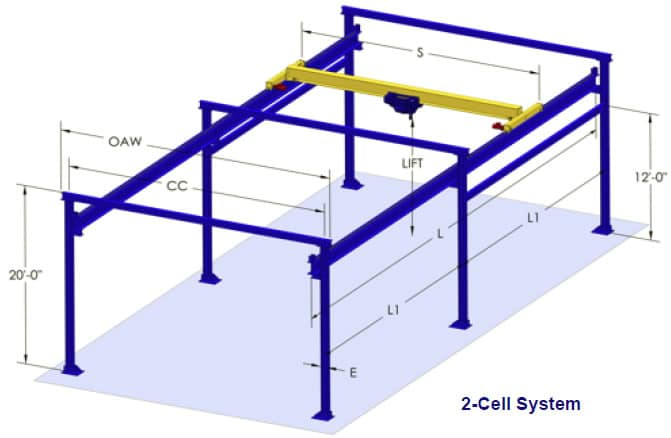 2_cell_system